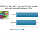 """Live-Abstimmung Dialogveranstaltung """"Medien und Demokratie 4.0"""" (Bild: Staatskanzlei)"""