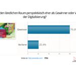 """Live-Abstimmung Dialogveranstaltung """"Mit dem Laptop am See"""" (Bild: Staatskanzlei)"""