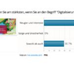 Live-Abstimmung Dialogveranstaltung Gesellschaft 4.0