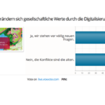 Live-Abstimmung Dialogveranstaltung Gesellschaft 4.0 (Bild: Staatskanzlei)