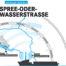 Schematische Darstellung des Testfeldes auf der Spree-Oder-Wasserstraße